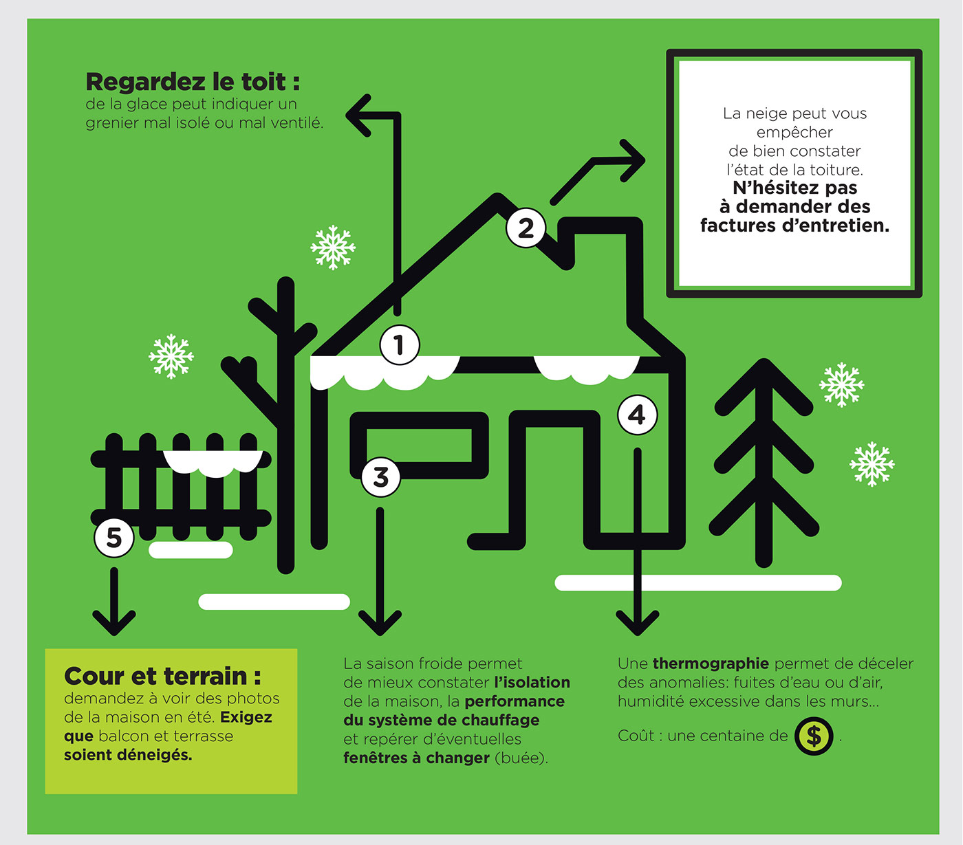 infographie trucs